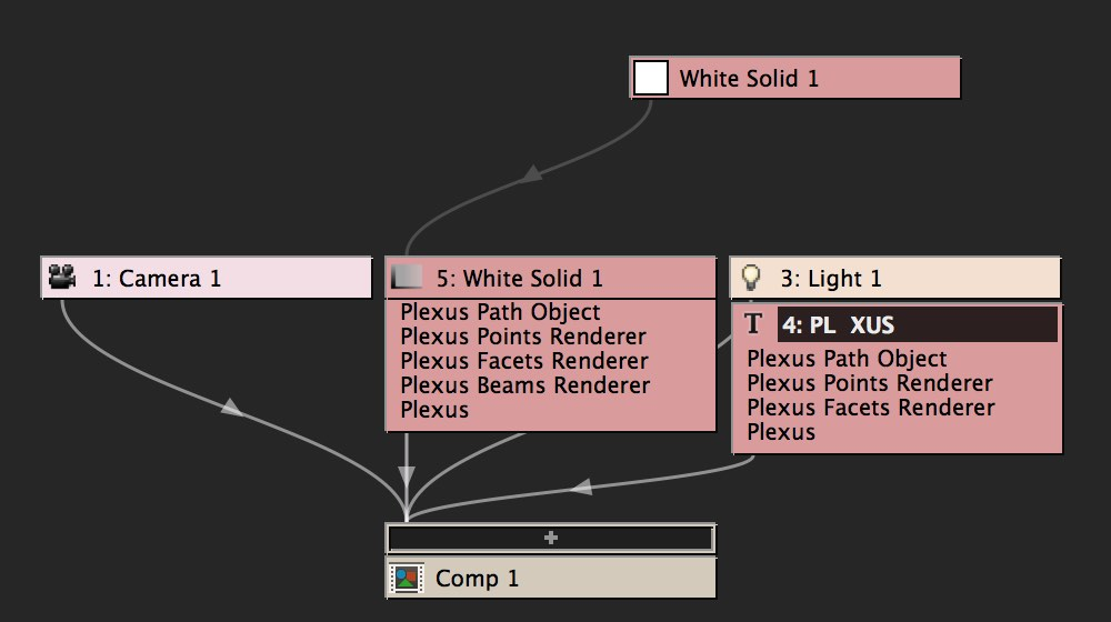 Plexus 3 Nested Comps