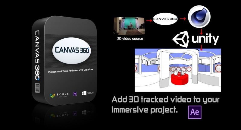 Canvas 360
