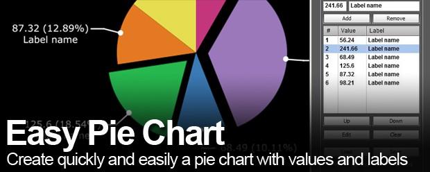 Easy Pie Chart Aescripts Aeplugins Aescripts