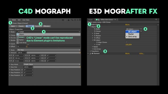 E3D Mografter FX