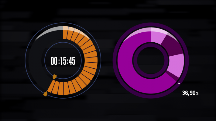 example of circular bars - fully customizable