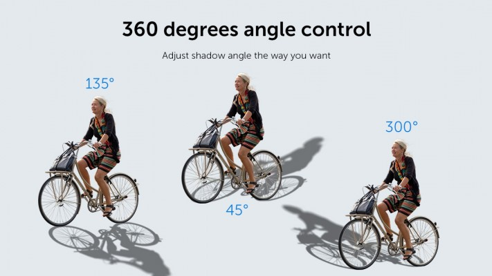 360 degrees angle control