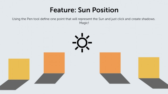 Feature: Sun position