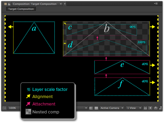 Aligning, attaching, and nesting dynamic layers