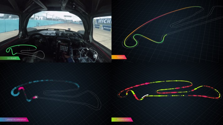 Racetrack data visualization