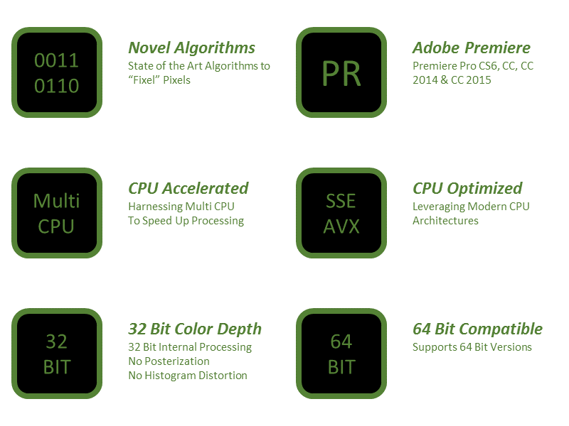 Fixel Algorithms Features - PR