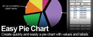 Easy Pie Chart