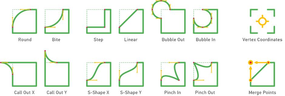 AE脚本:形状遮罩图层路径边角预设脚本AEscripts Vertex Tool v1.0.1_monter 免费下载