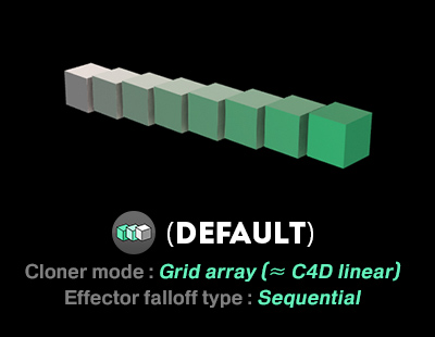 "CLONER in grid array mode (looks like ""Linear"")"