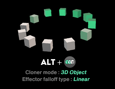 CLONER in radial mode