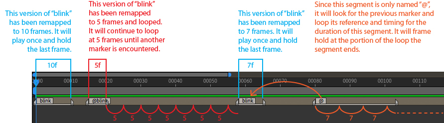Marker Remap Looping explanation