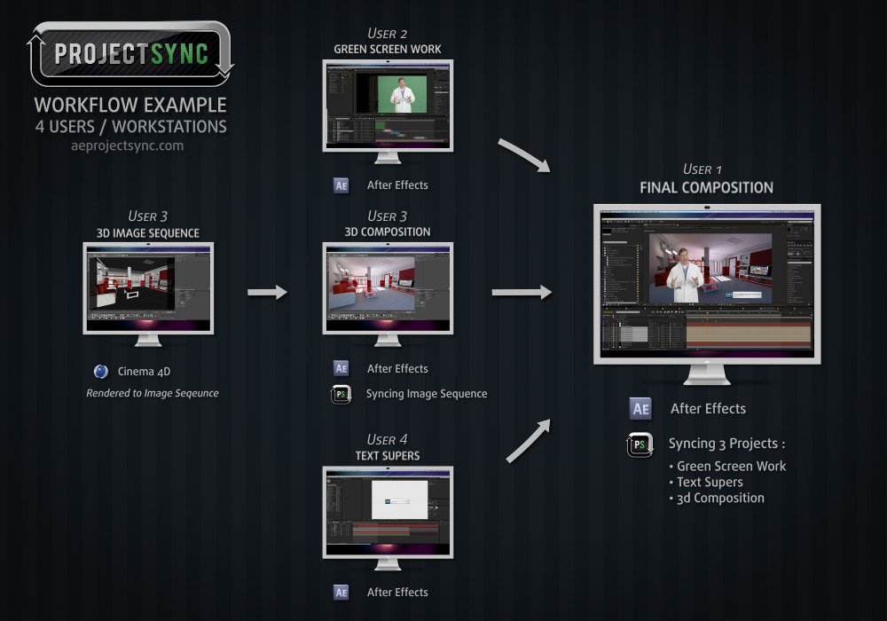 AE Project Sync