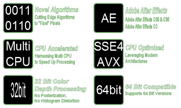 Fixel Algorithms Features