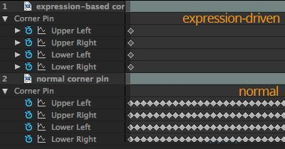 expression-driven corner pin